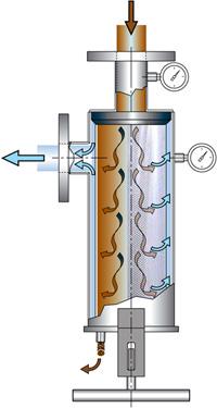Sistemi di filtrazione e filtri idrocicloni per l for Idrociclone per sabbia usato